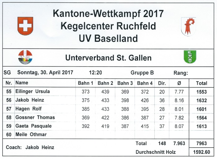 63_2017 KWK Datenblattjpg