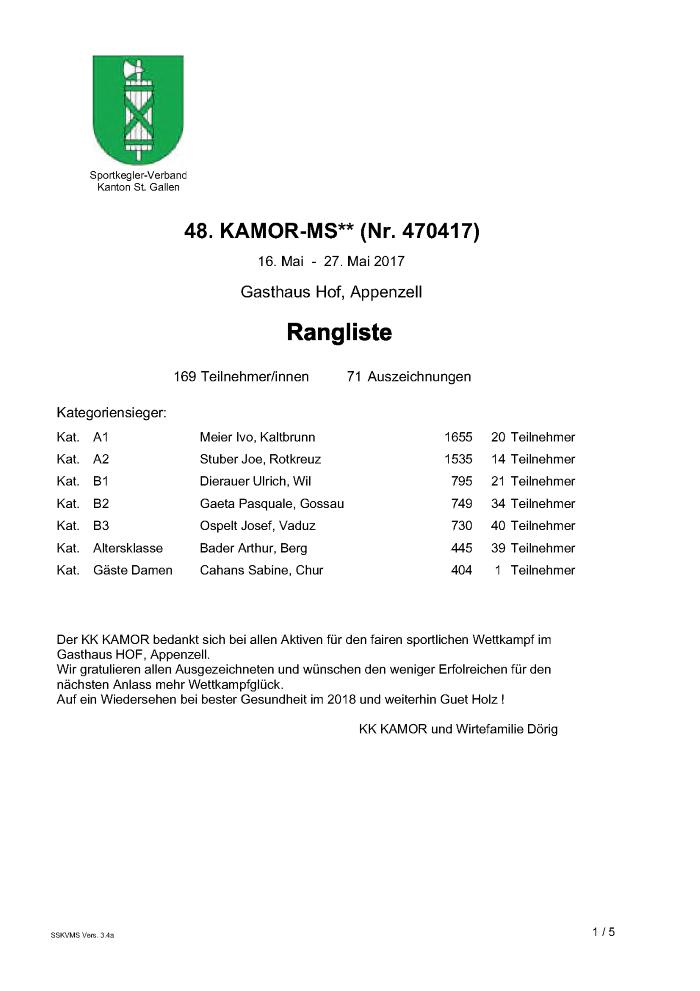 470417_Kamor_1png