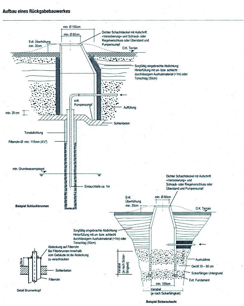 bohrtechnik geothermie wasserfassungen brunnenbau. Black Bedroom Furniture Sets. Home Design Ideas