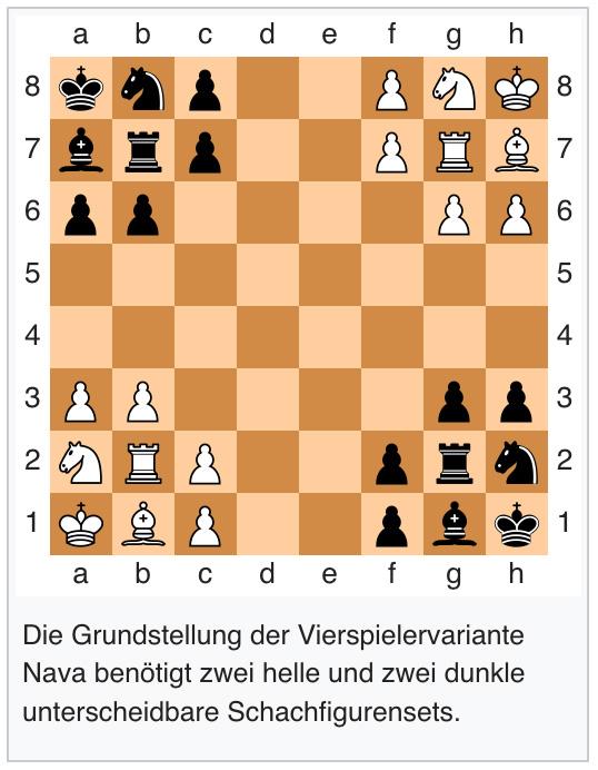 Wikipedia_Nava_Grundstellungjpg