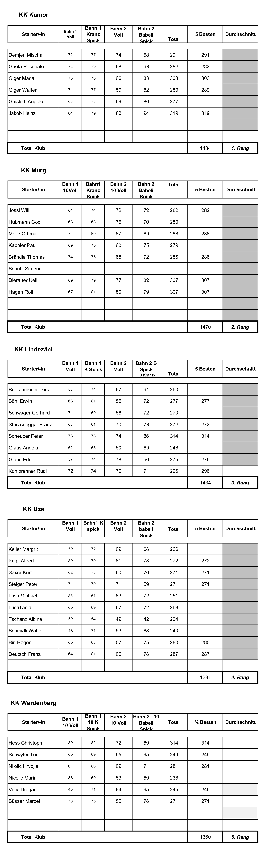 2018 Resultatepng